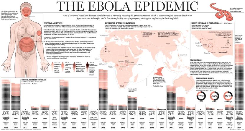 ebola_1200